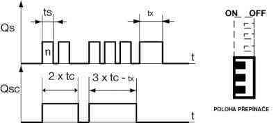 DALAP Kiegészítő elektronika(cs3-4m, többszörös relé blokkolással)