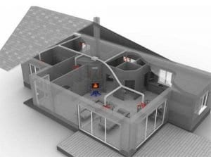 CFV kandallo ventilator